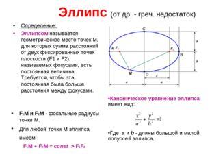 Эллипс (от др. - греч. недостаток) Определение: Эллипсом называется геометрич
