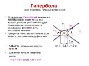 Гипербола (греч. hyperbole) - плоская кривая линия Определение: Гиперболой на