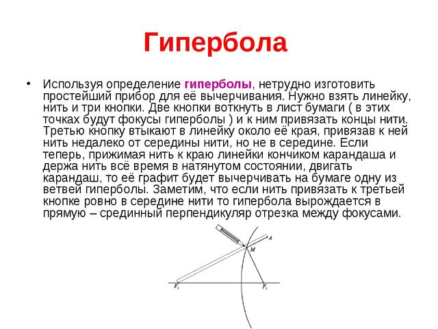 Гипербола Используя определение гиперболы, нетрудно изготовить простейший при...