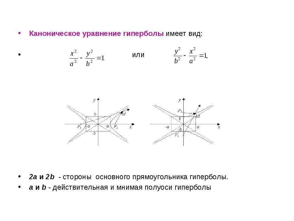 Каноническое уравнение гиперболы имеет вид: или 2а и 2b - стороны основного п...