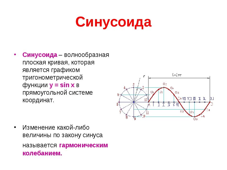 Синусоида Синусоида – волнообразная плоская кривая, которая является графиком...