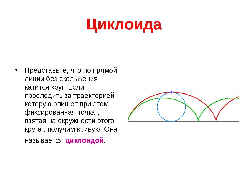 Циклоида Представьте, что по прямой линии без скольжения катится круг. Если п...