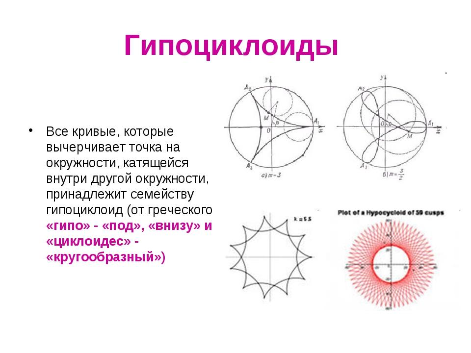 Гипоциклоиды Все кривые, которые вычерчивает точка на окружности, катящейся в...