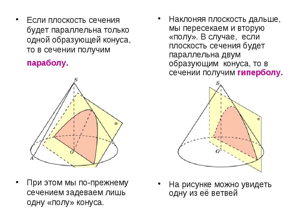 Если плоскость сечения будет параллельна только одной образующей конуса, то в...