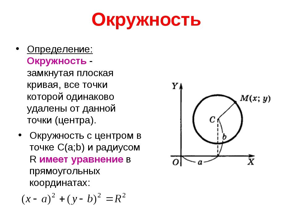 Окружность Определение: Окружность - замкнутая плоская кривая, все точки кото...