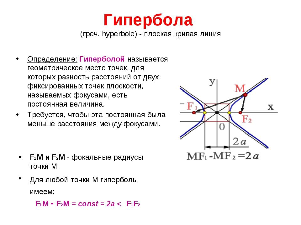 Гипербола (греч. hyperbole) - плоская кривая линия Определение: Гиперболой на...