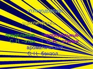 Углеводороды   ациклические предельные непредельные C2 H6 –этан C2 H4 - э