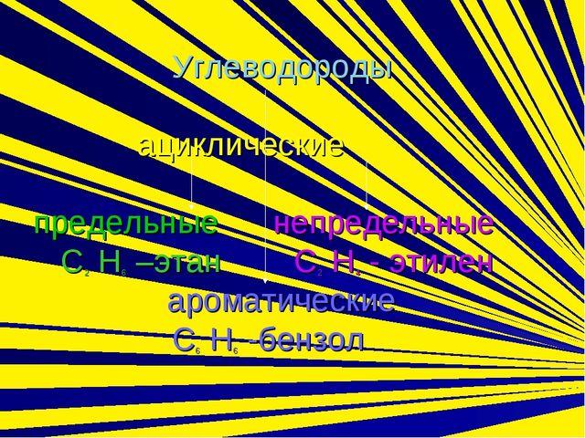 Углеводороды   ациклические предельные непредельные C2 H6 –этан C2 H4 - э...
