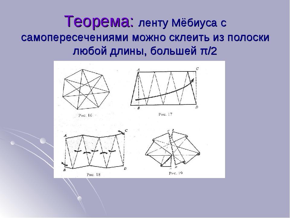 Теорема: ленту Мёбиуса с самопересечениями можно склеить из полоски любой дли...