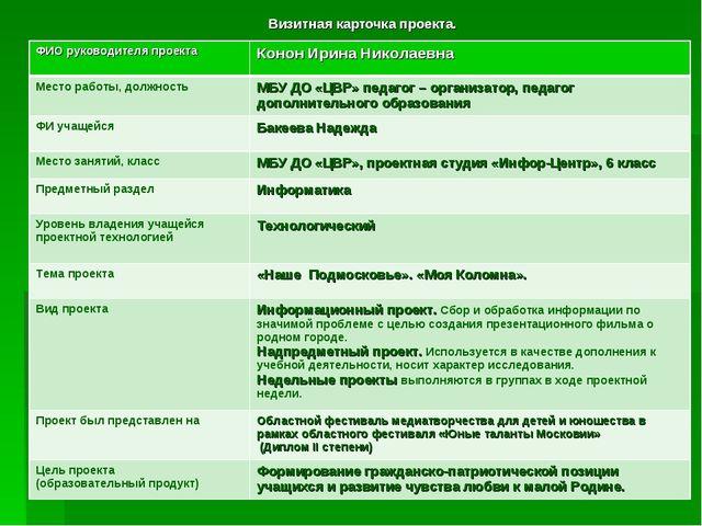 Визитная карточка проекта. ФИО руководителя проекта Конон Ирина Николаевна М...