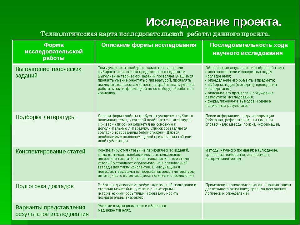 Исследование проекта. Форма исследовательской работыОписание формы исследова...