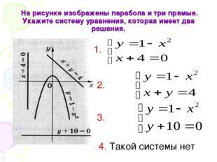 На рисунке изображены парабола и три прямые. Укажите систему уравнения, кото