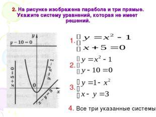 2. На рисунке изображена парабола и три прямые. Укажите систему уравнений, ко