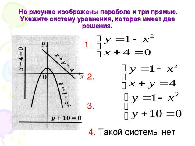 На рисунке изображены парабола и три прямые. Укажите систему уравнения, кото...