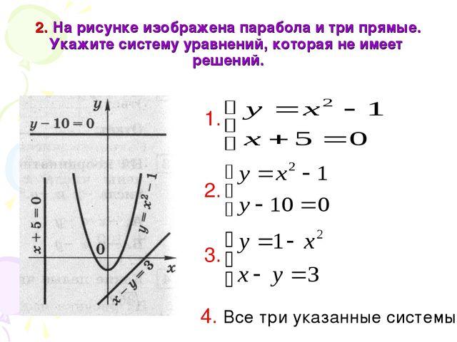 2. На рисунке изображена парабола и три прямые. Укажите систему уравнений, ко...