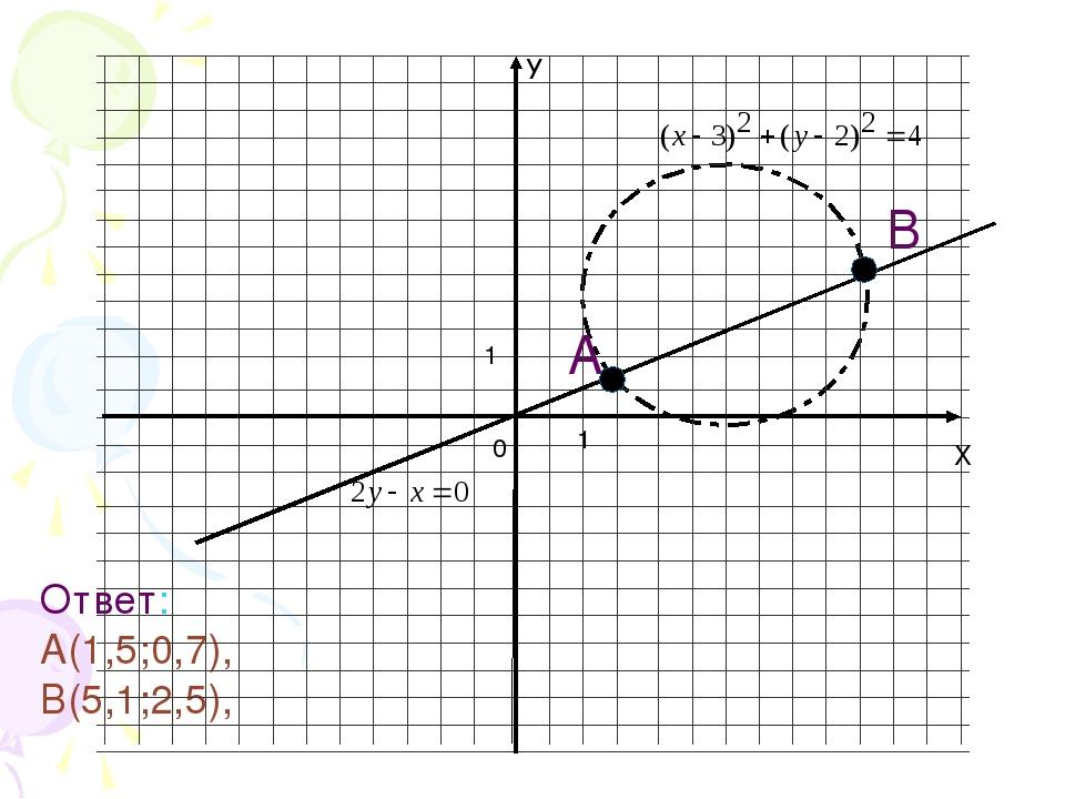 Ответ: А(1,5;0,7), В(5,1;2,5), 1 1 0 Х У