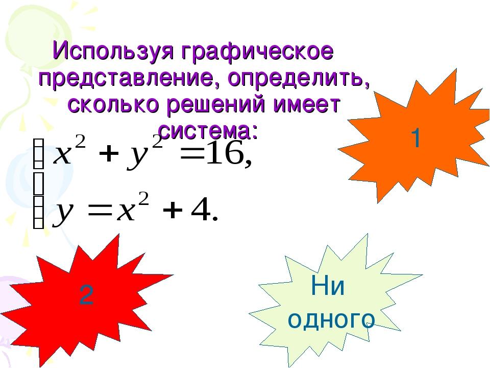 Используя графическое представление, определить, сколько решений имеет систе...