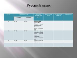 Русский язык №п/п Сроки выполнения Название разделов, тем уроков Практическая