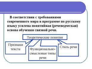 В соответствии с требованиями современного мира в программе по русскому язык