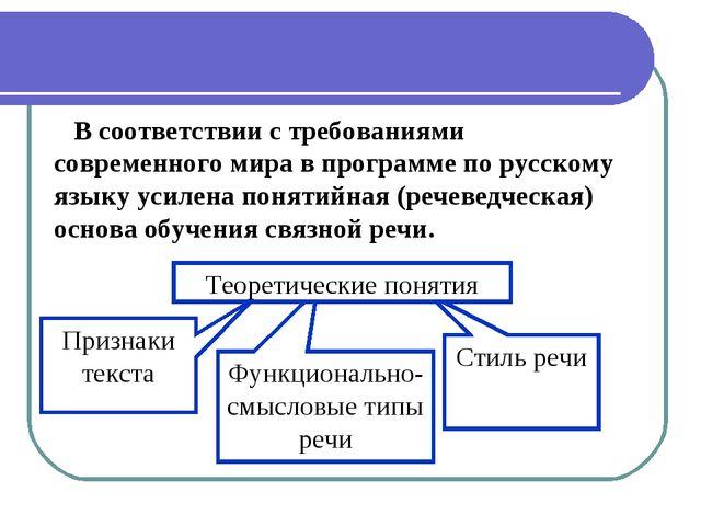В соответствии с требованиями современного мира в программе по русскому язык...