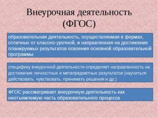 Внеурочная деятельность (ФГОС) образовательная деятельность, осуществляемая в