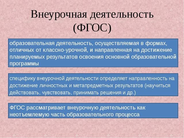 Внеурочная деятельность (ФГОС) образовательная деятельность, осуществляемая в...