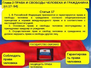 Глава 4. ПРЕЗИДЕНТ РОССИЙСКОЙ ФЕДЕРАЦИИ (ст.80 -93) Статья 80 1. Президент Р