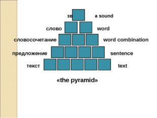 звук a sound слово word словосочетание word combination предложение sentence