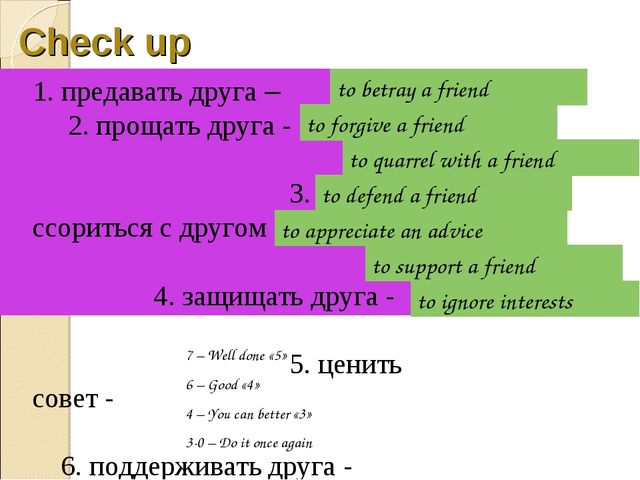 Check up 1. предавать друга – 2. прощать друга - 3. ссориться с другом - 4. з...