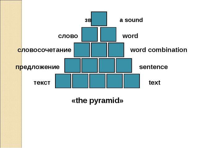 звук a sound слово word словосочетание word combination предложение sentence...