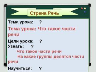 Страна Речь Тема урока: ? Тема урока: Что такое части речи Цели урока: ? Узна