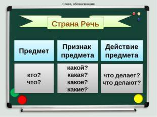 Слова, обозначающие Страна Речь Предмет Признак предмета Действие предмета кт