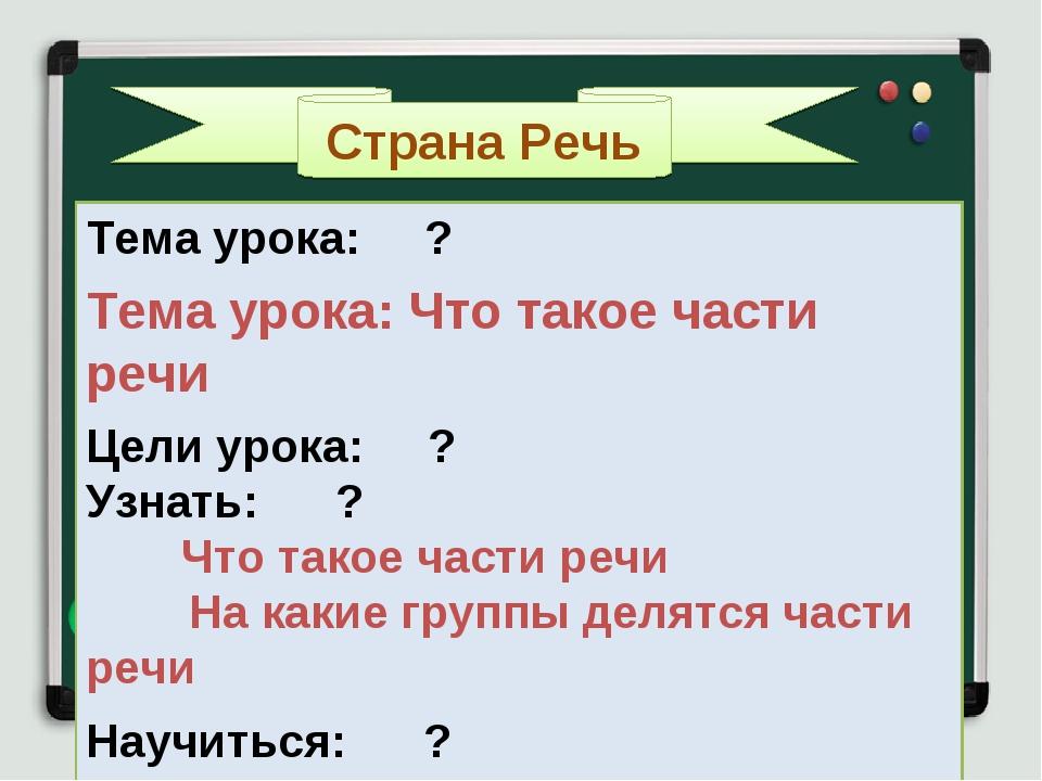 Страна Речь Тема урока: ? Тема урока: Что такое части речи Цели урока: ? Узна...