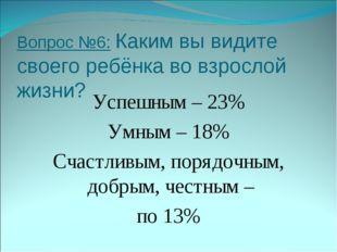 Вопрос №6: Каким вы видите своего ребёнка во взрослой жизни? Успешным – 23% У