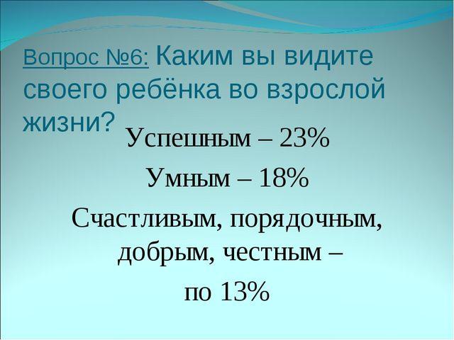 Вопрос №6: Каким вы видите своего ребёнка во взрослой жизни? Успешным – 23% У...