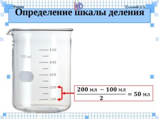 Определение шкалы деления