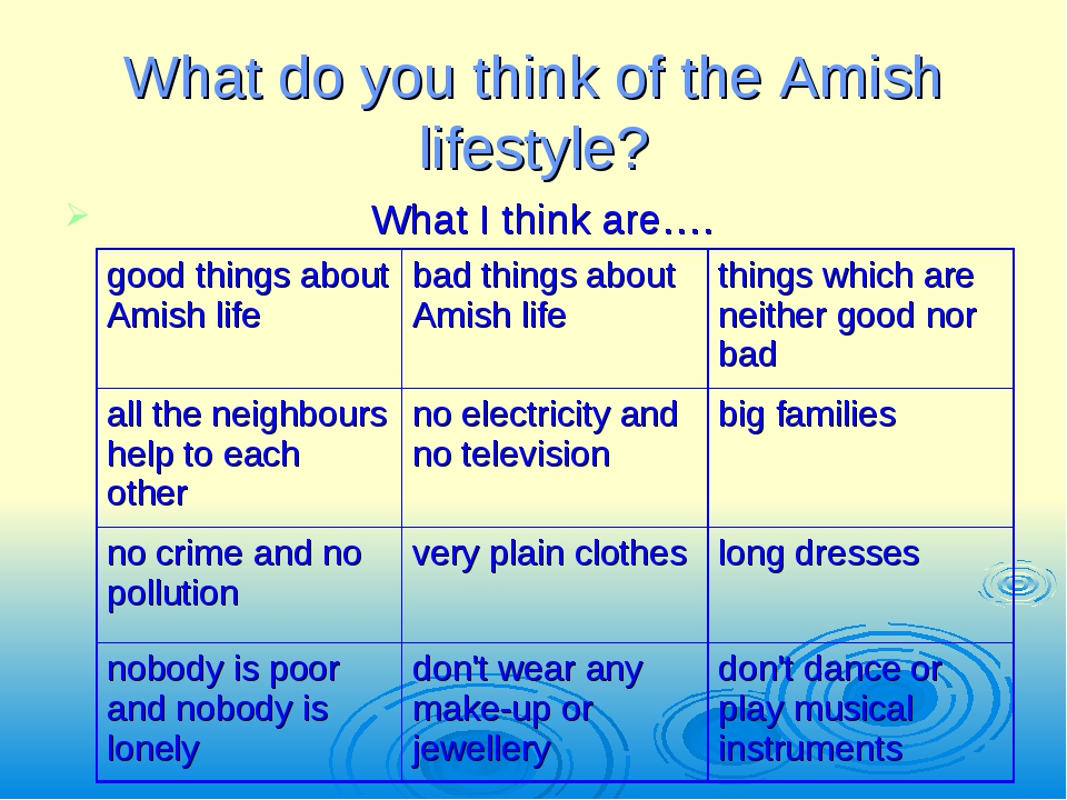 What do you think of the Amish lifestyle? What I think are…. good things abou...