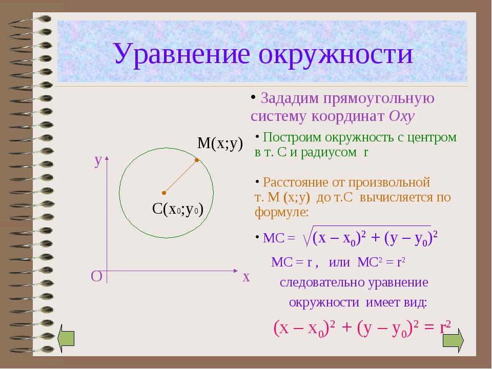 Уравнение окружности следовательно уравнение окружности имеет вид: (x – x0)2...