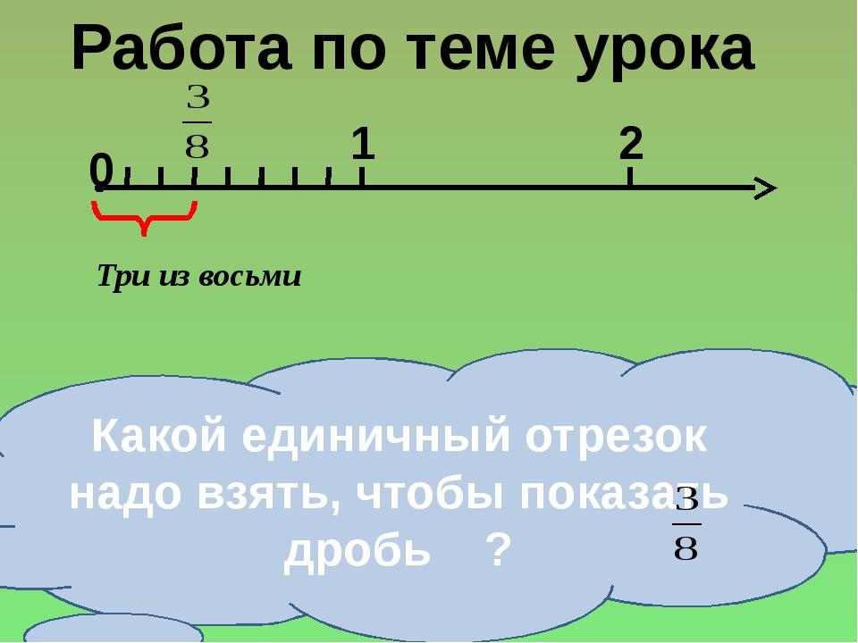 Работа по теме урока С какого числа начинается числовой луч? 0 О чём мы должн...