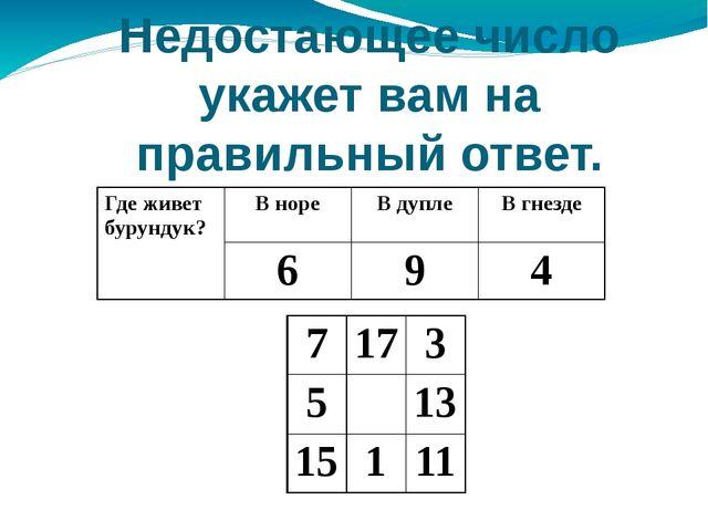 Недостающее число укажет вам на правильный ответ. Где живет бурундук? В норе...