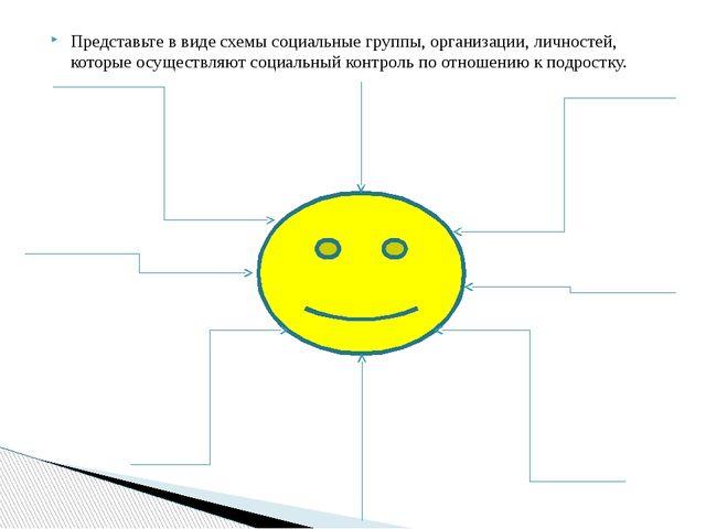 Представьте в виде схемы социальные группы, организации, личностей, которые о...