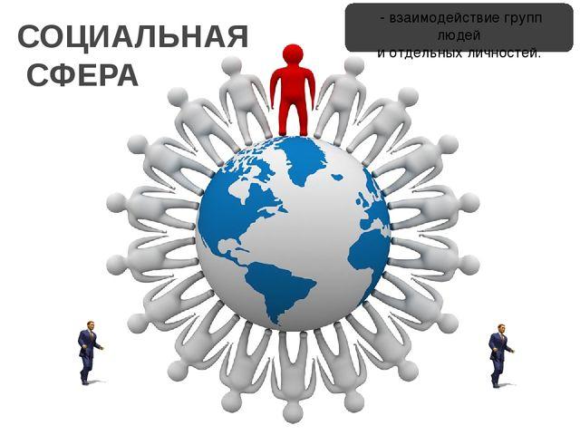 СОЦИАЛЬНАЯ СФЕРА - взаимодействие групп людей и отдельных личностей.
