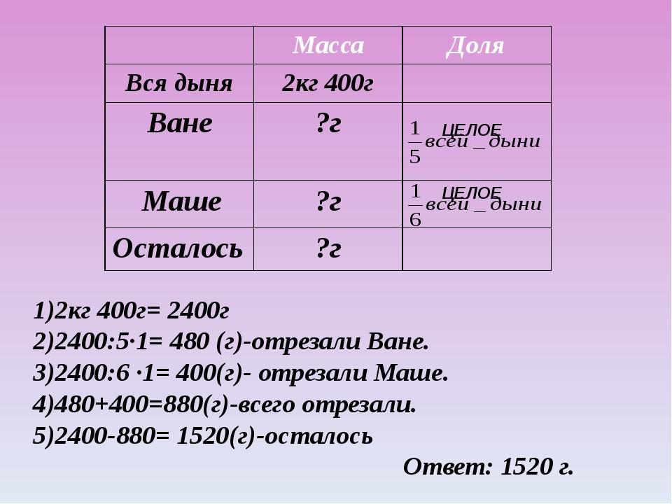 Работа над задачей Стр.141,№891 Прочитайте задачу. В чем отличие этой задачи...
