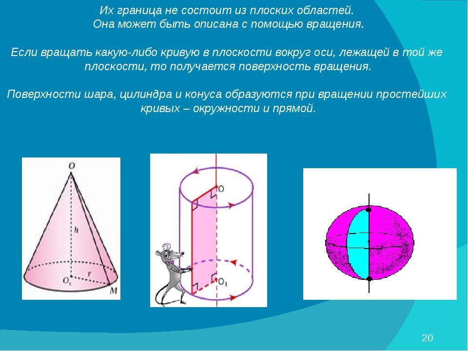 Их граница не состоит из плоских областей. Она может быть описана с помощью...