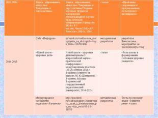 2013-2014 Наука , образование, общество: Тенденции и перспективы. Наука , об