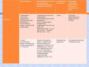 2015-2016 Сайтinfourok.ru http://infourok.ru/pronramma-vneurochnoy-deyatelno