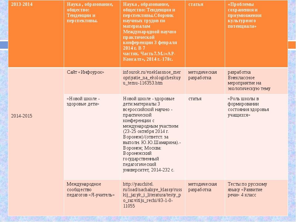 2013-2014 Наука , образование, общество: Тенденции и перспективы. Наука , об...