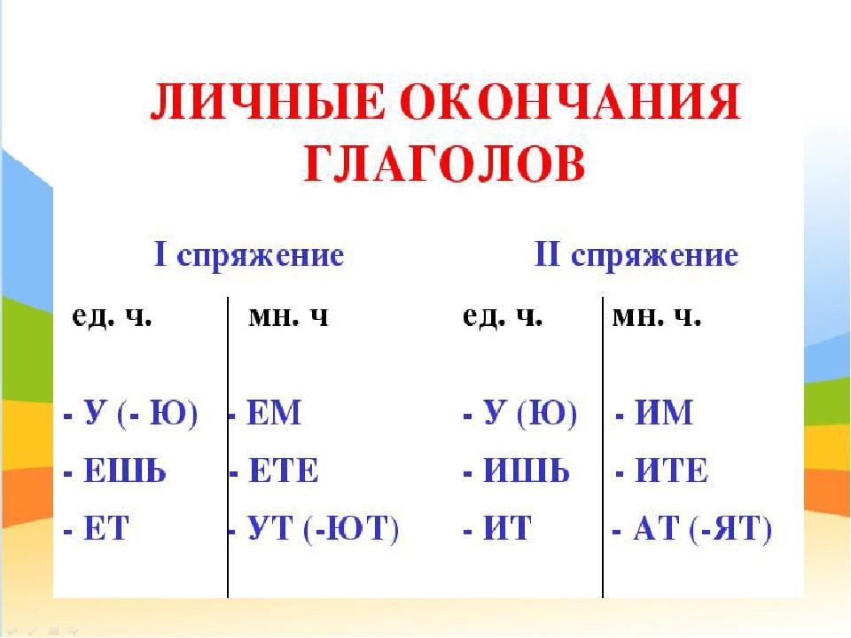 Телефонный код г новосибирск