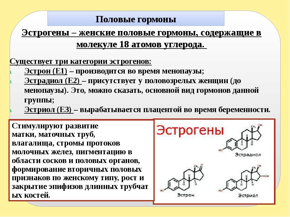 Растения женские гормоны