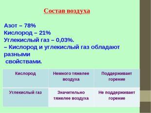 Состав воздуха Азот – 78% Кислород – 21% Углекислый газ – 0,03%. – Кислород и